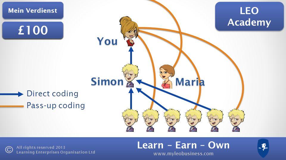£50 £100 £25 £75 You Simon Maria LEO Academy Direct coding