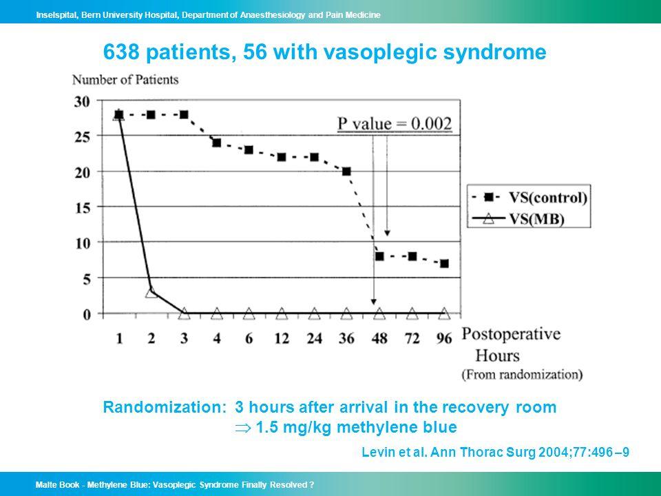 638 patients, 56 with vasoplegic syndrome