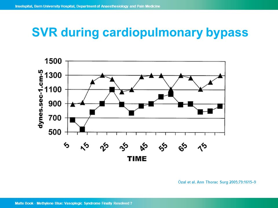 SVR during cardiopulmonary bypass