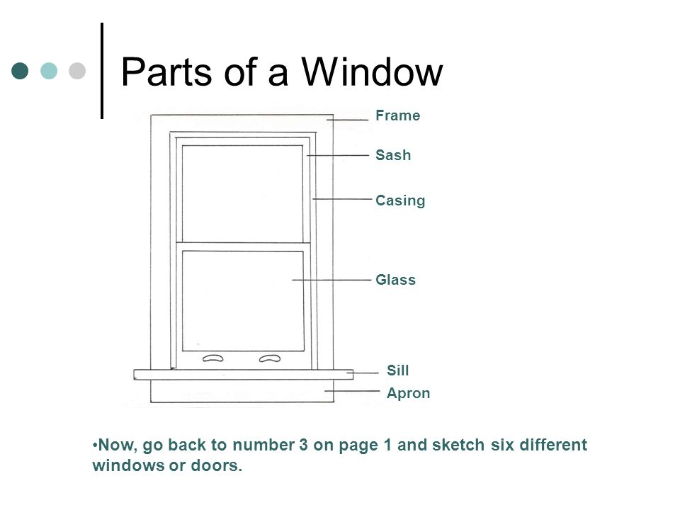 8 parts of a window frame - Window Frame Parts