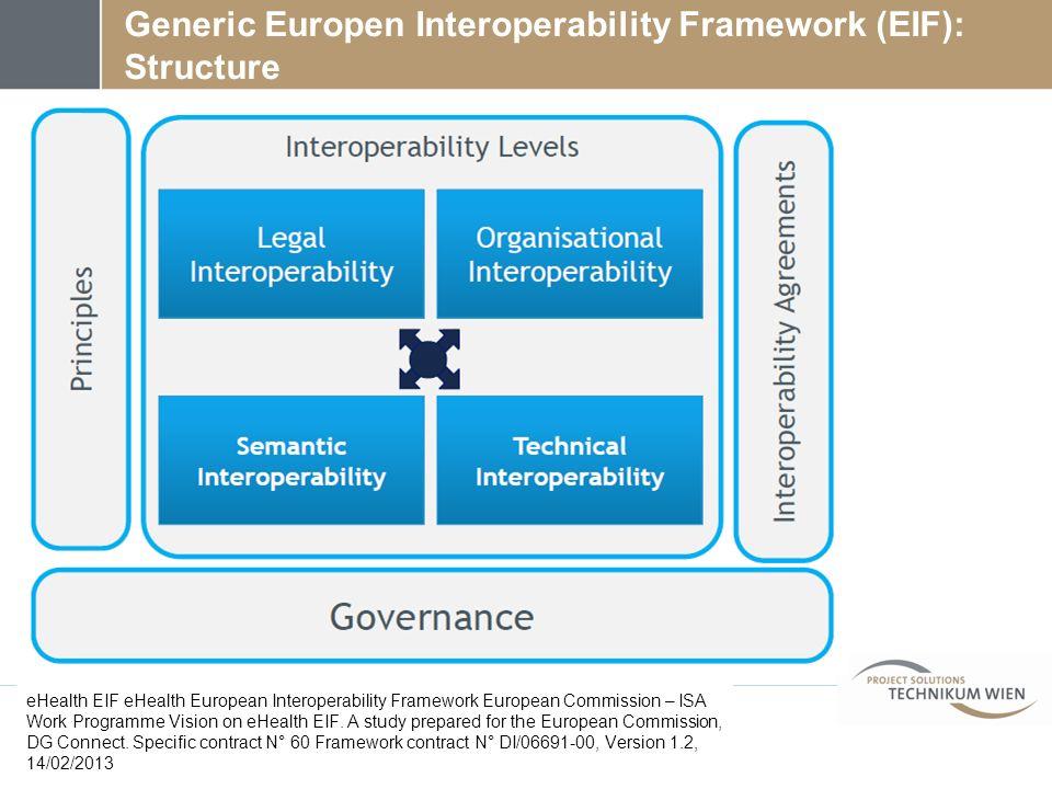 Generic Europen Interoperability Framework (EIF): Structure