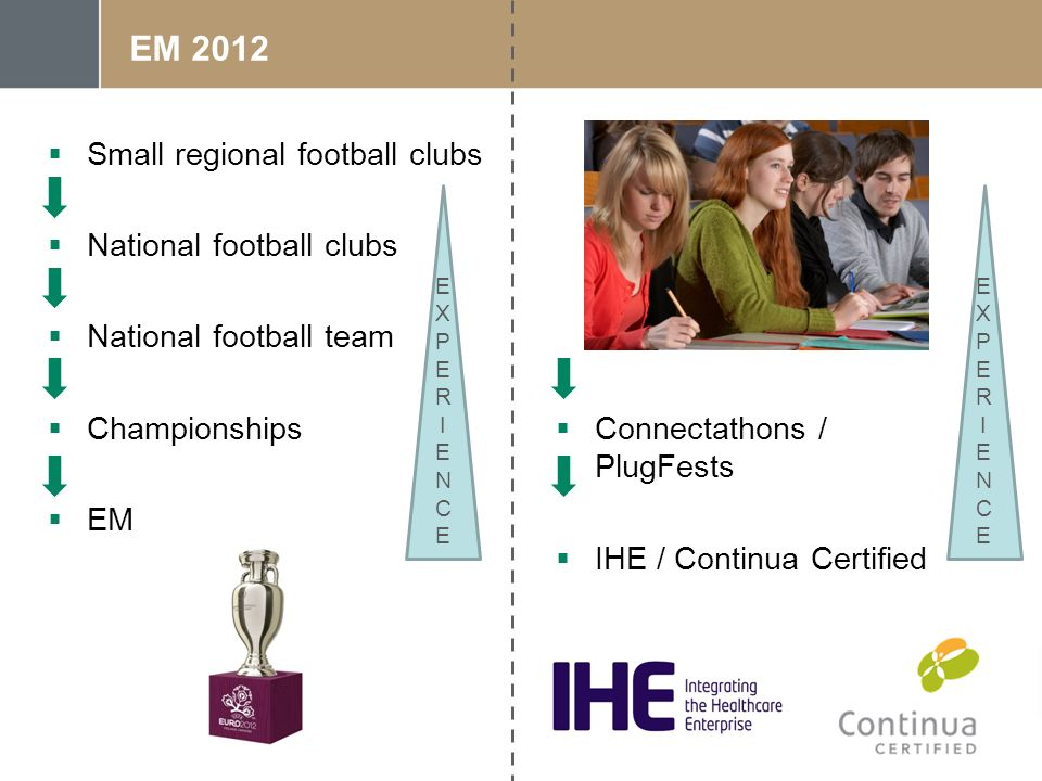 EM 2012 Small regional football clubs National football clubs