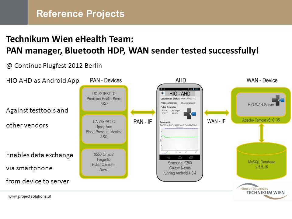 Reference Projects Technikum Wien eHealth Team: PAN manager, Bluetooth HDP, WAN sender tested successfully!
