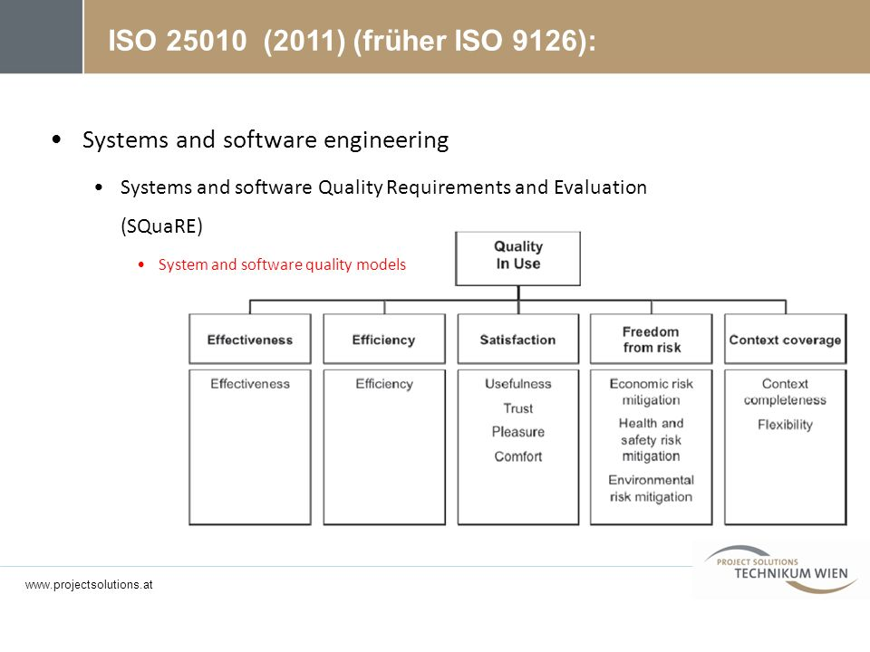 ISO 25010 (2011) (früher ISO 9126): Systems and software engineering