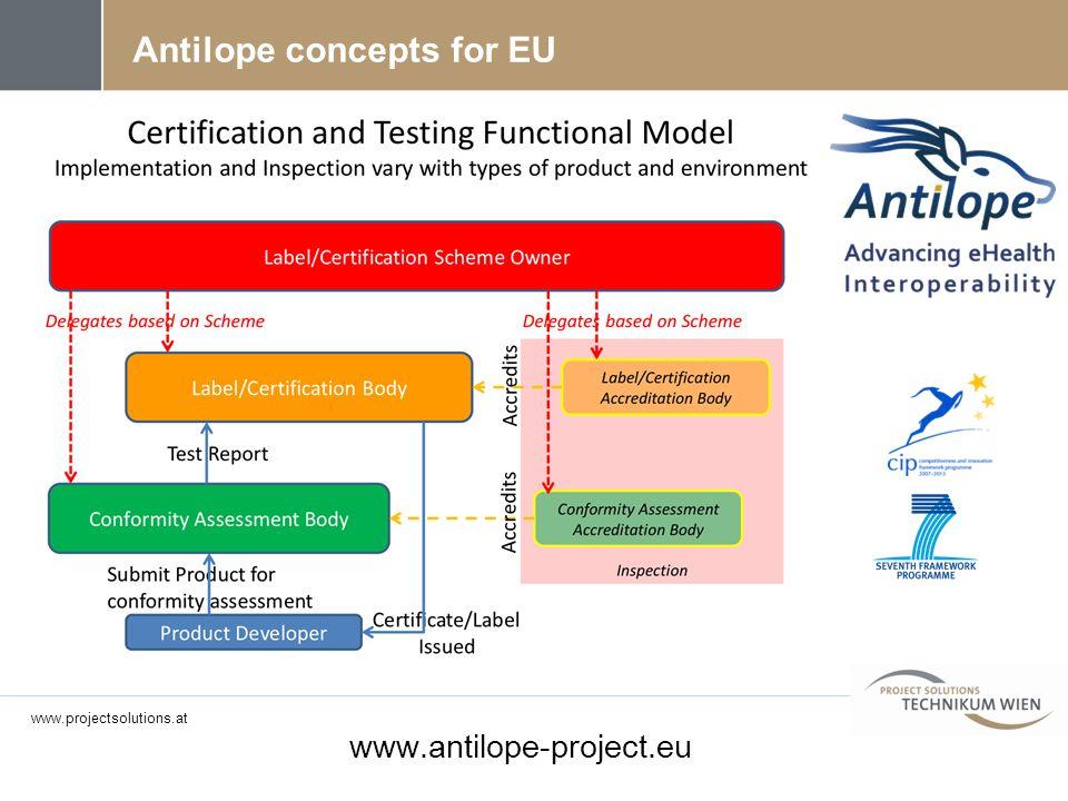 Antilope concepts for EU