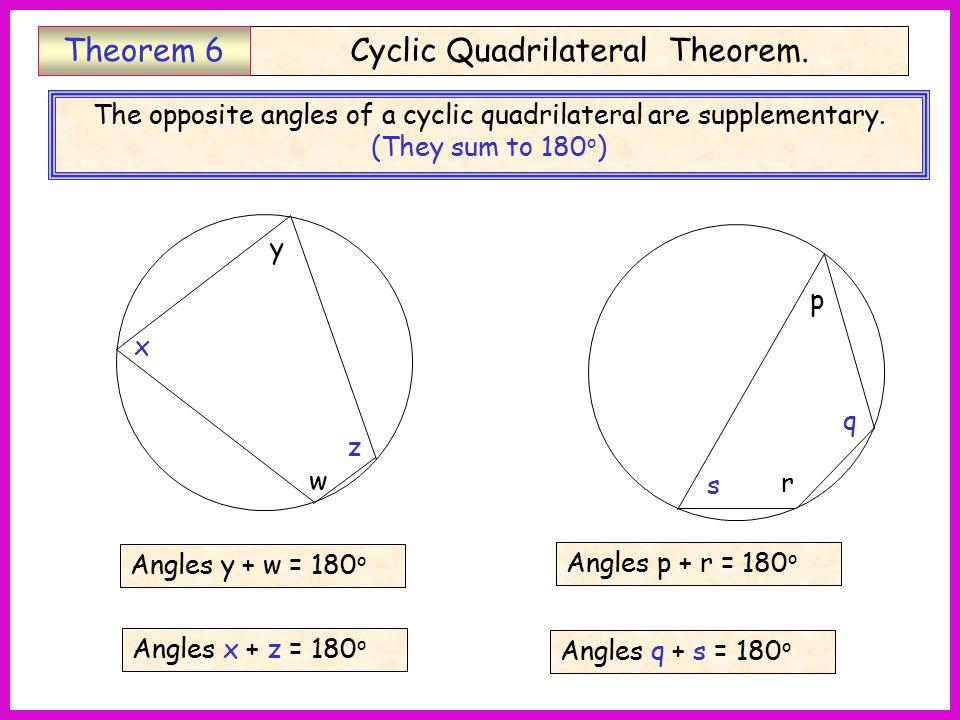 Quadrilateral Sum Theorem