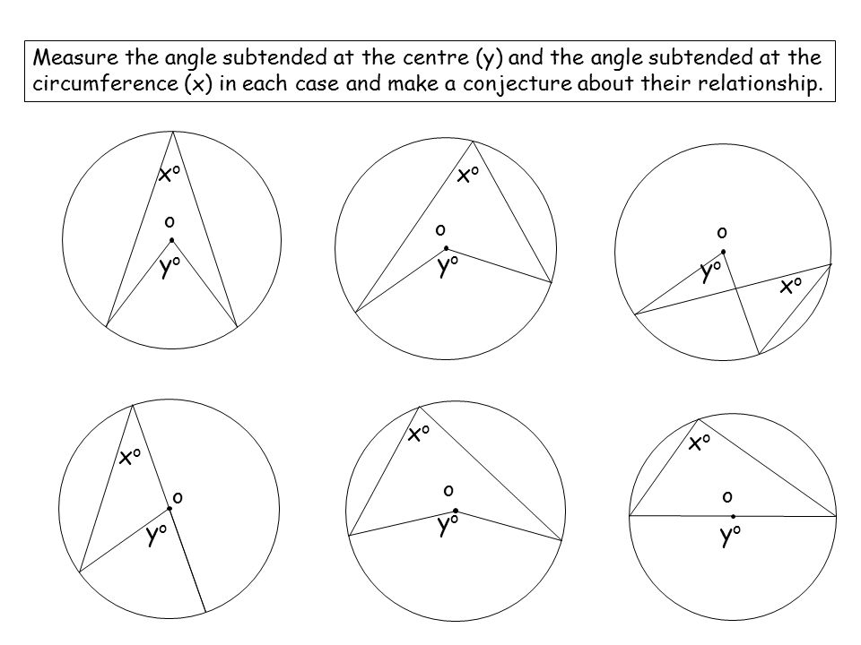Circle Theoram ppt video online download – Angles in a Circle Worksheet