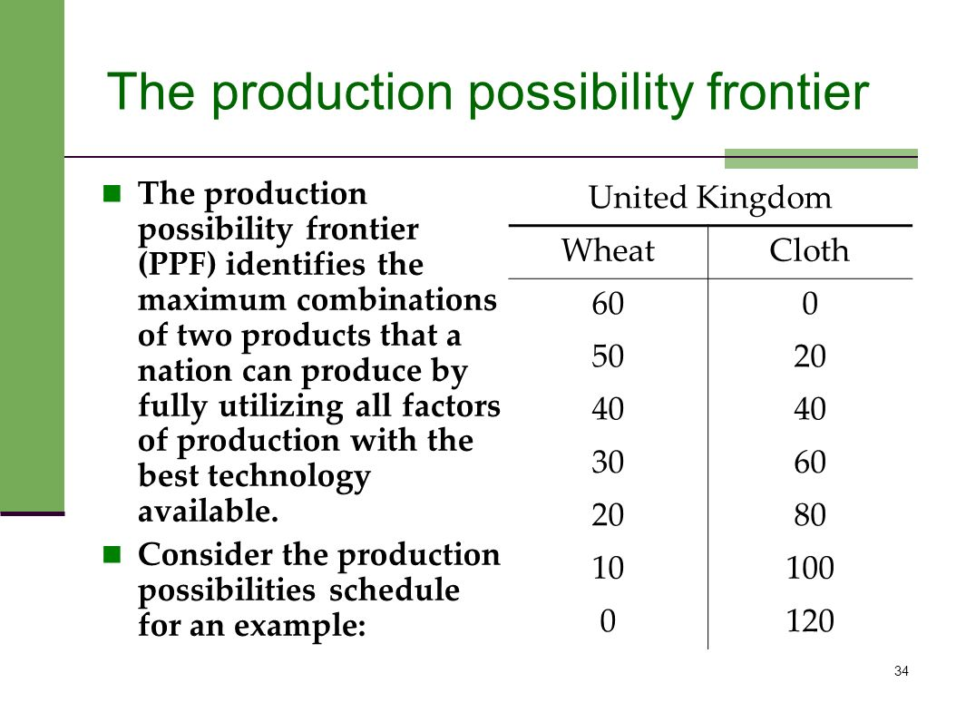 production possibility frontier different combinations 5 production possibility frontiers are thought to be concave from the origin (bowed out) because: a of the different intensities with which commodities and services are used in producing capital, land, and labor.