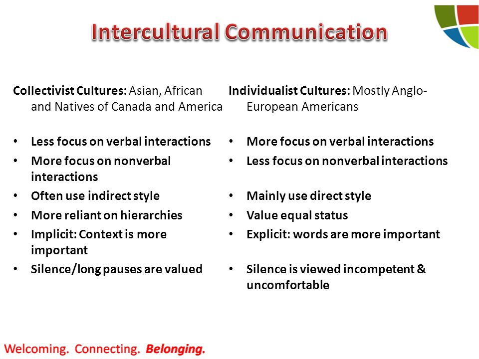 COM 360 Intercultural Communication Paper