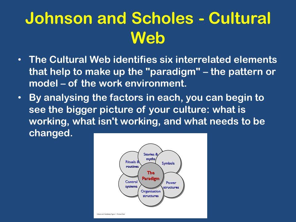 Cultural Webysis