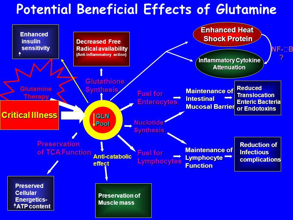 Regulation of stem-like cancer cells by glutamine through ...