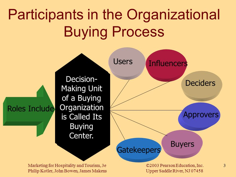 Upper Saddle River Nj >> Chapter 7 Organizational Buyer Behavior of Group Market - ppt video online download