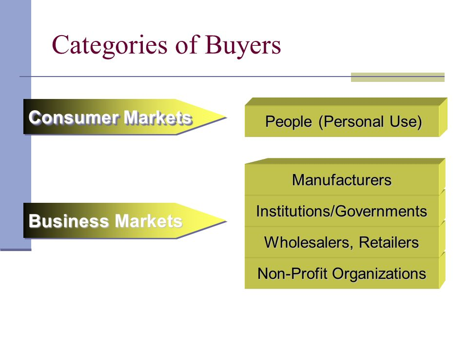 A business analysis of the multi attribute model of consumers attitude