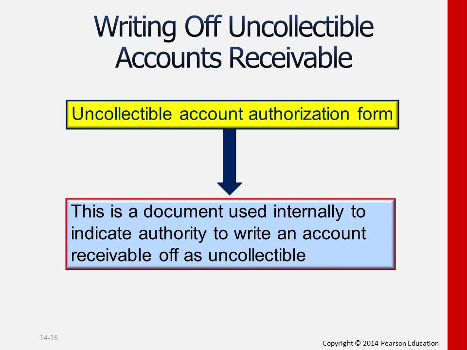 write off accounts receivable The result appears as net accounts receivable the write off, in other words means that net accounts receivable is less than accounts receivable.