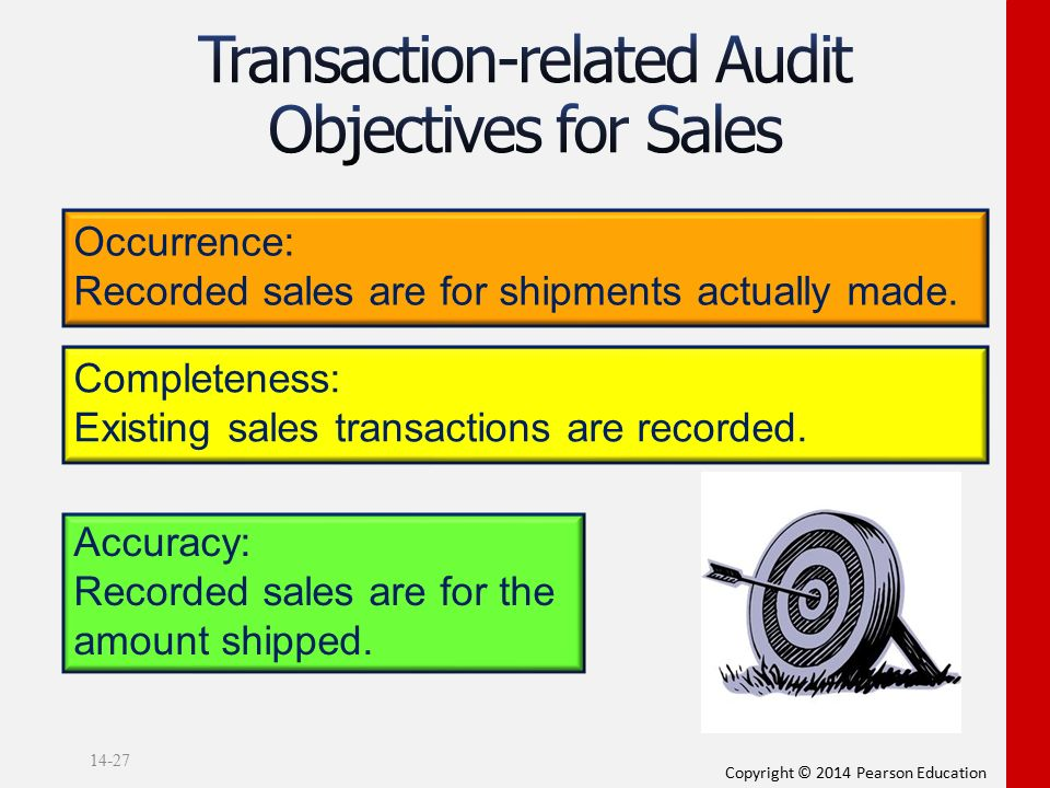 transaction related audit objective Specific audit objectives for a class of transactions, account balance, or presentation and disclosure should be designed such that, once they have been satisfied, the related general audit objective should also have been satisfied for that class of transactions, account, or presentation and disclosure.