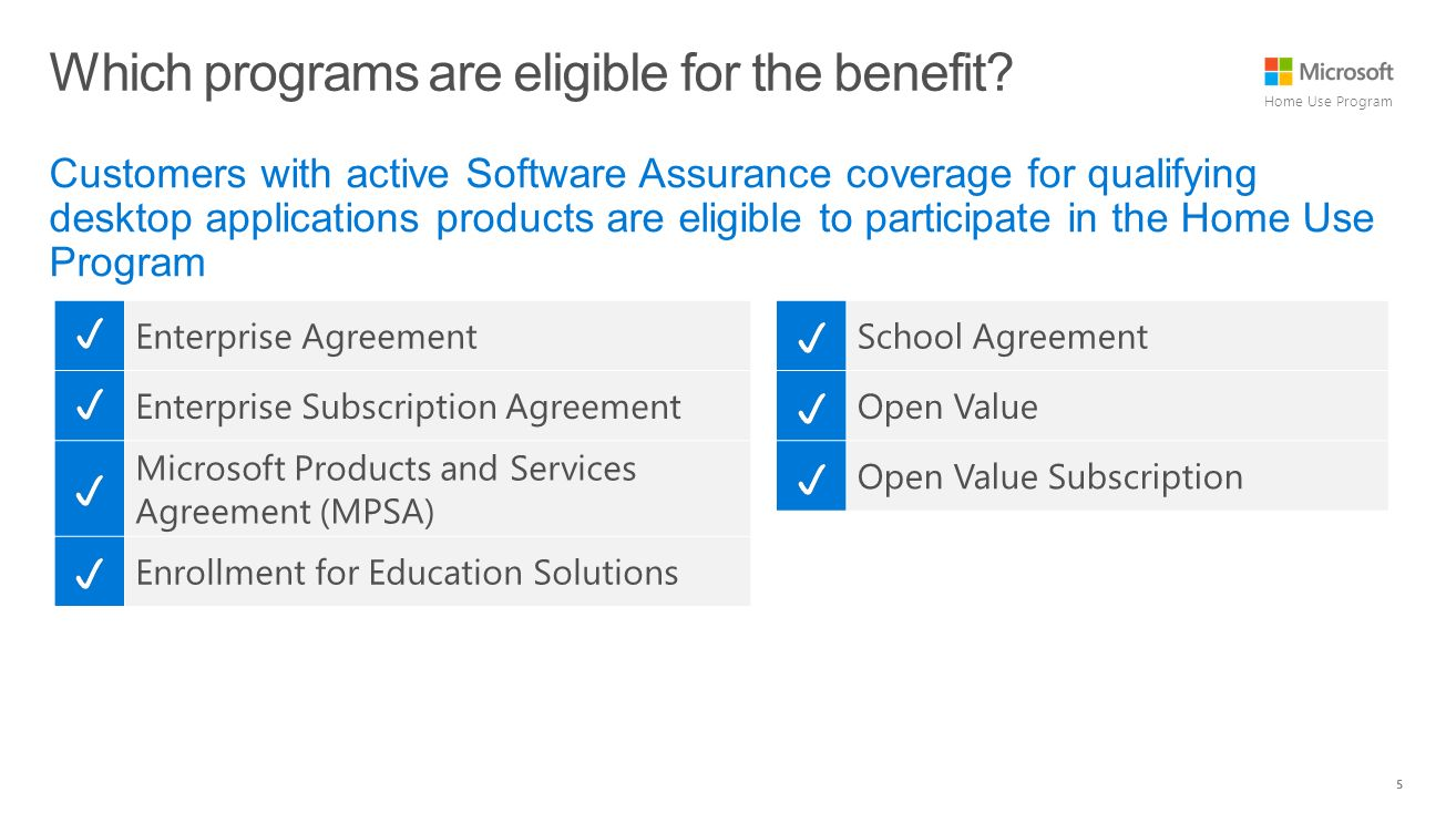 which programs are eligible for the benefit - Microsoft Visio Home Use Program