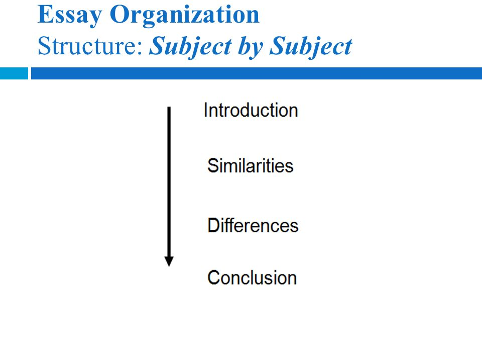 subject organizational management essay Time management time is something that you can lose and never get back people are always wishing they had more hours available in the day the solution to this common problem is easier than one might realize.