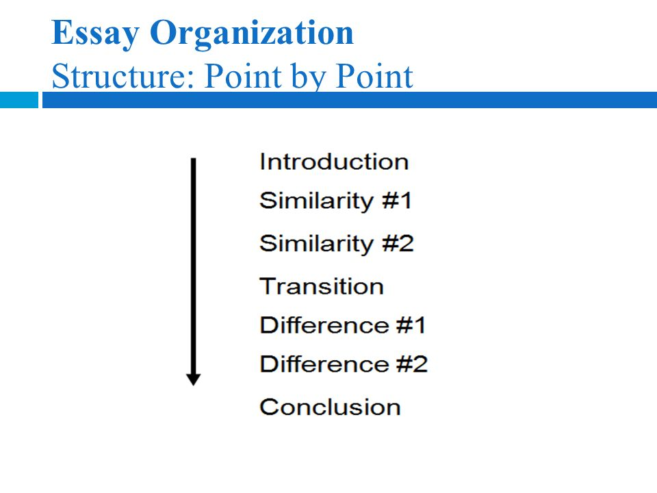 organizational structure essay essay structure harvard college writing center sample of reflective essay in nursing cause of the civil