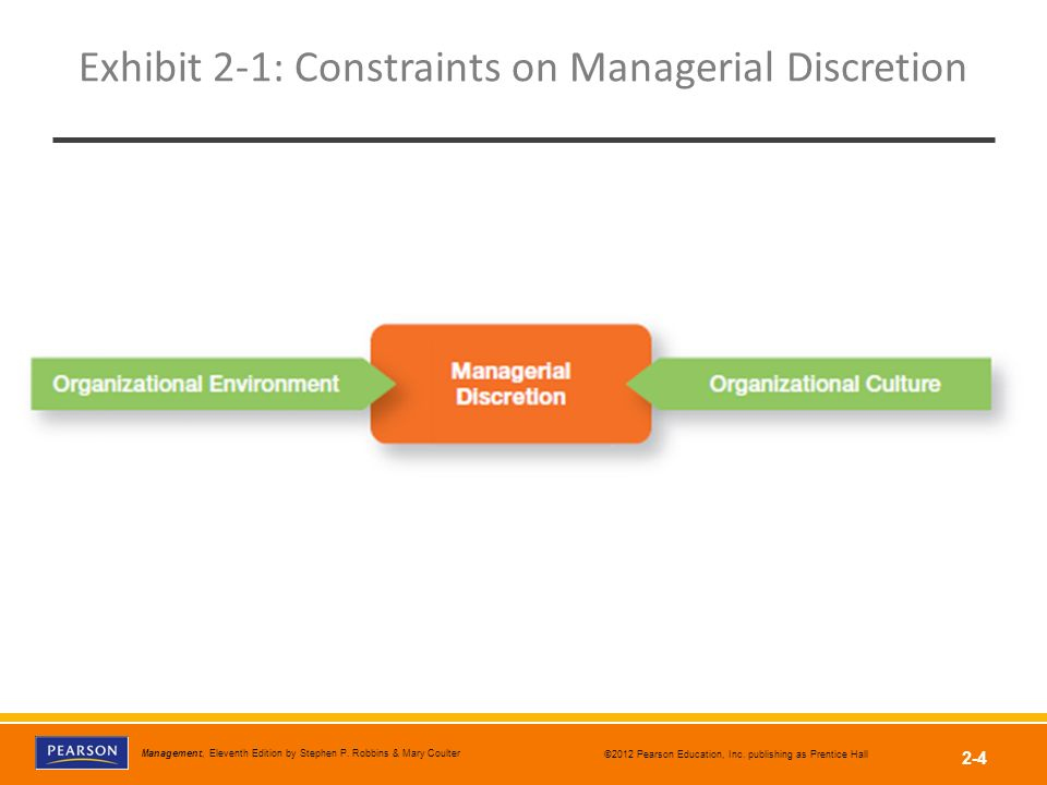 omnipotent and symbolic views of management The symbolic and omnipotent views of management when looking at the  omnipotent view, an example that vividly illustrates this and front office  management.
