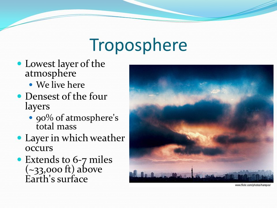 Troposphere Lowest layer of the atmosphere Densest of the four layers