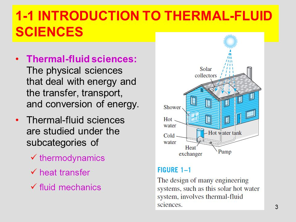 Fundamentals of thermal fluid sciences 4th edition wblinoa thermal fluid sciences pdf fundamentals fandeluxe Choice Image