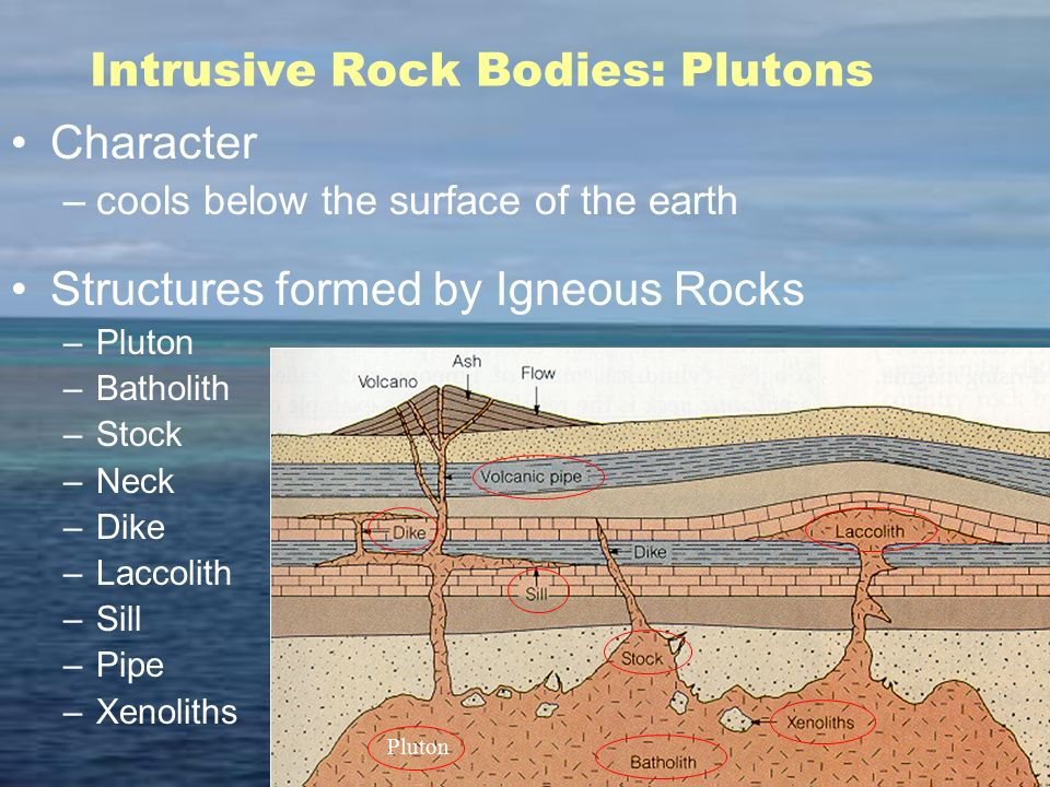 Igneous Rocks: Terminology - ppt video online download