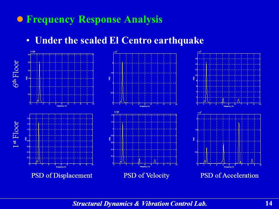 Frequency Response Analyzer : 지진 하중을 받는 구조물의 능동 모달 퍼지 제어시스템 ppt download
