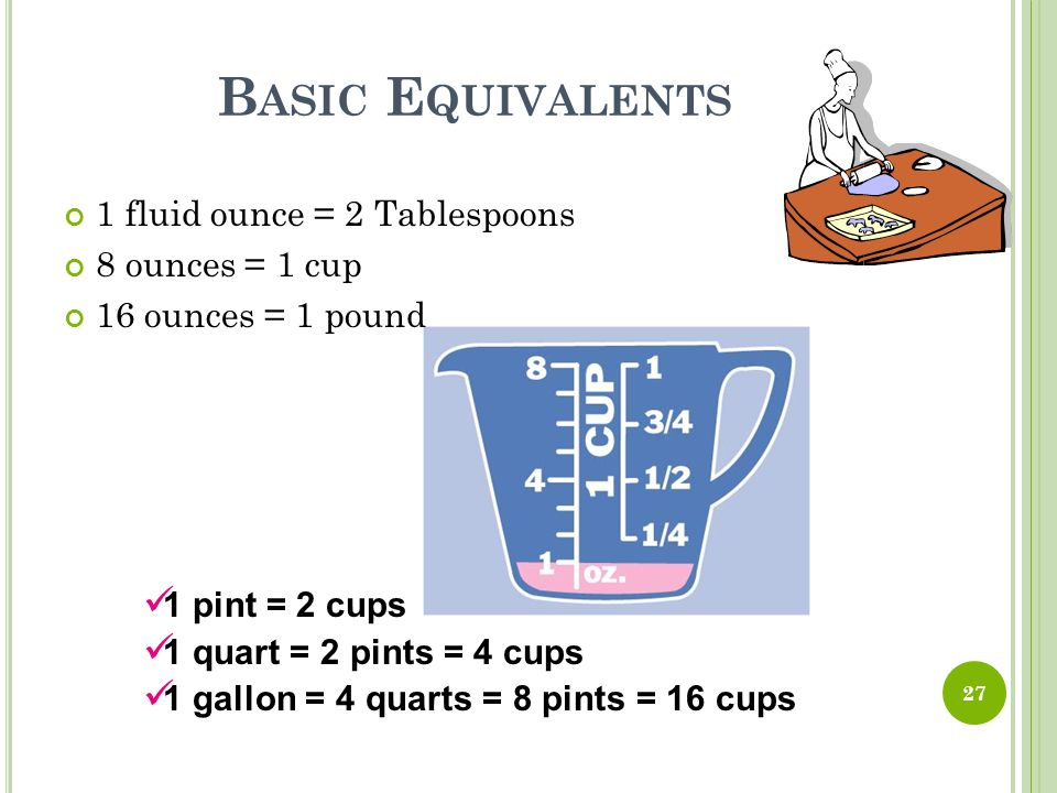 Intro to the kitchen culinary arts ppt video online for 5 tablespoons to cups