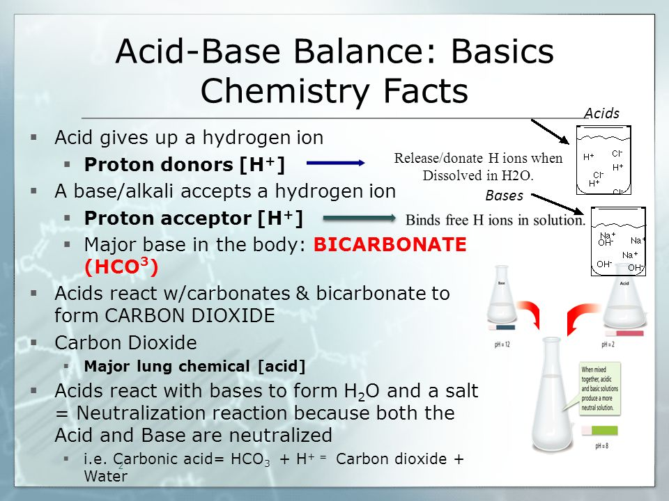case vignettes in acid base balance 2 essay Gamsat tips & suggestions 42 types of vignettes - humanities a fiction b acid and conjugate base, base and conjugate acid 2.