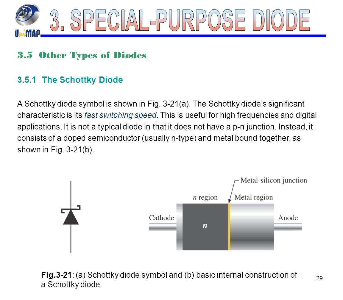 Special purpose diode ppt video online download 29 3 biocorpaavc Gallery