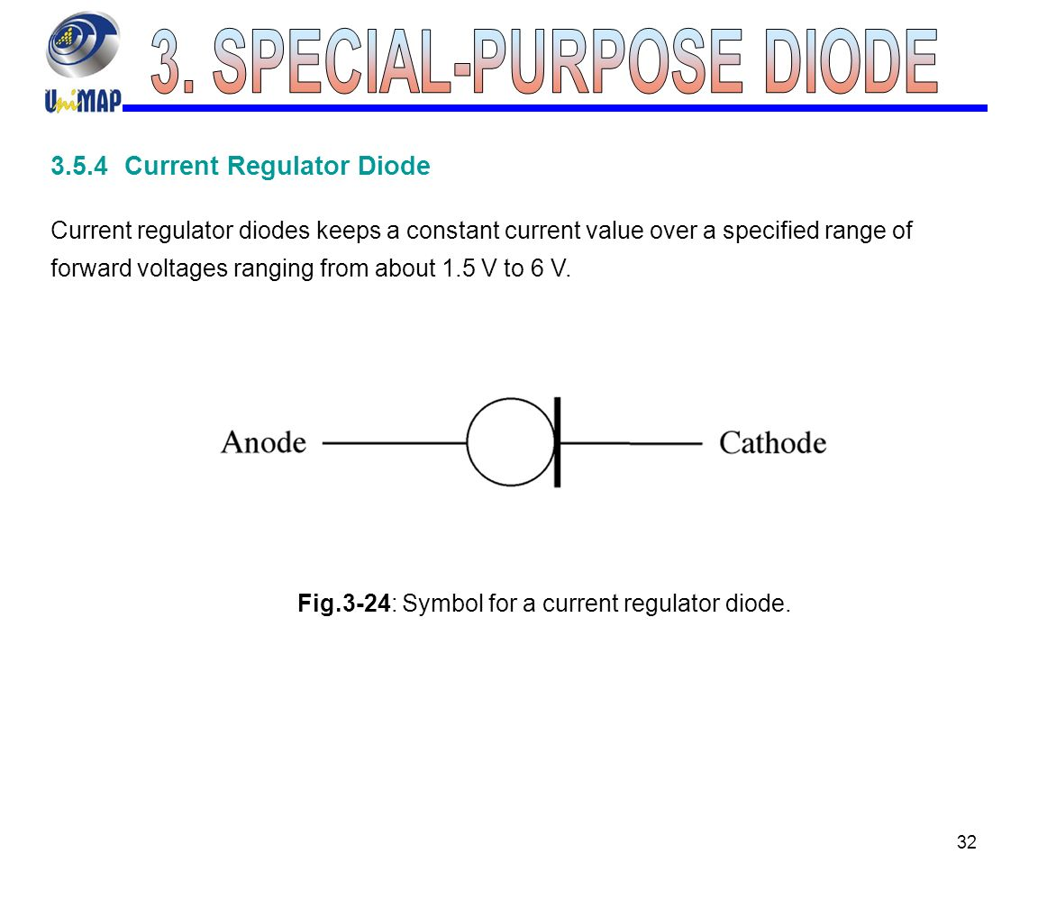 Special purpose diode ppt video online download 32 3 biocorpaavc Images