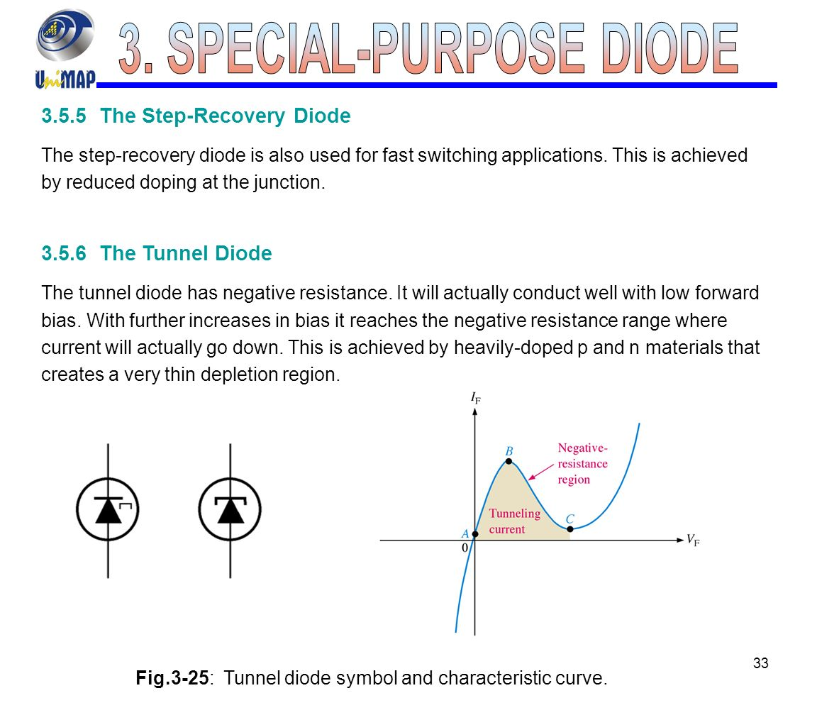 Special purpose diode ppt video online download special purpose diode biocorpaavc