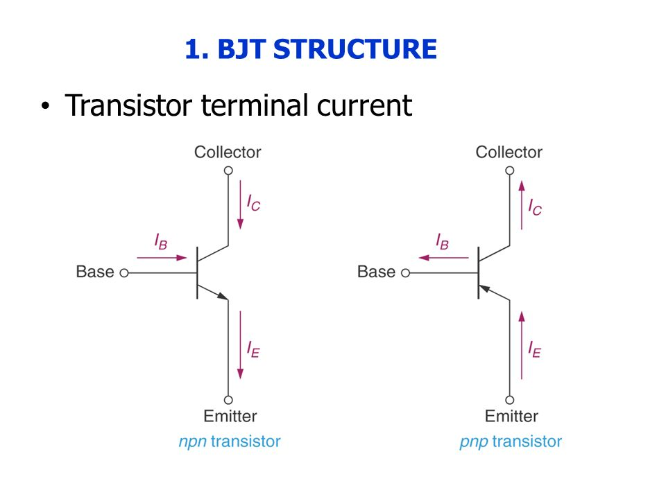 understanding how the bipolar junction transistor bjt works Field effect transistors (fet) have been widely used as transducers in  recently , bipolar junction transistor (bjt) device was proposed as a transducer in   this work is licensed under a creative commons attribution 40.