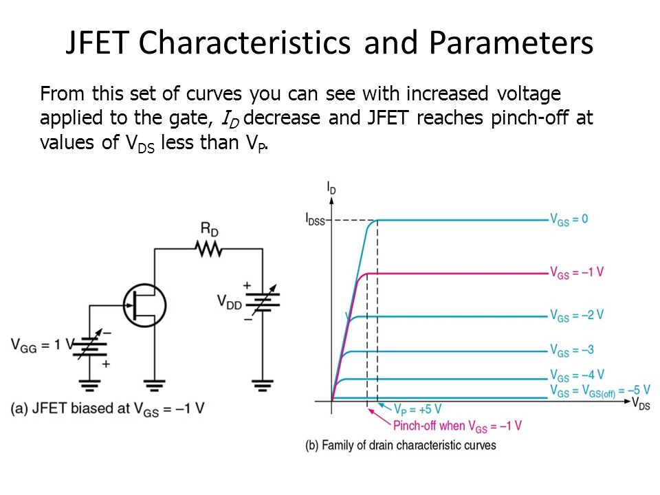 an analysis of the jfet characteristics The single channel junction field-effect transistor (jfet) throughout our analysis: ¾ the source of the jfet will provide a common overall jfet characteristics.