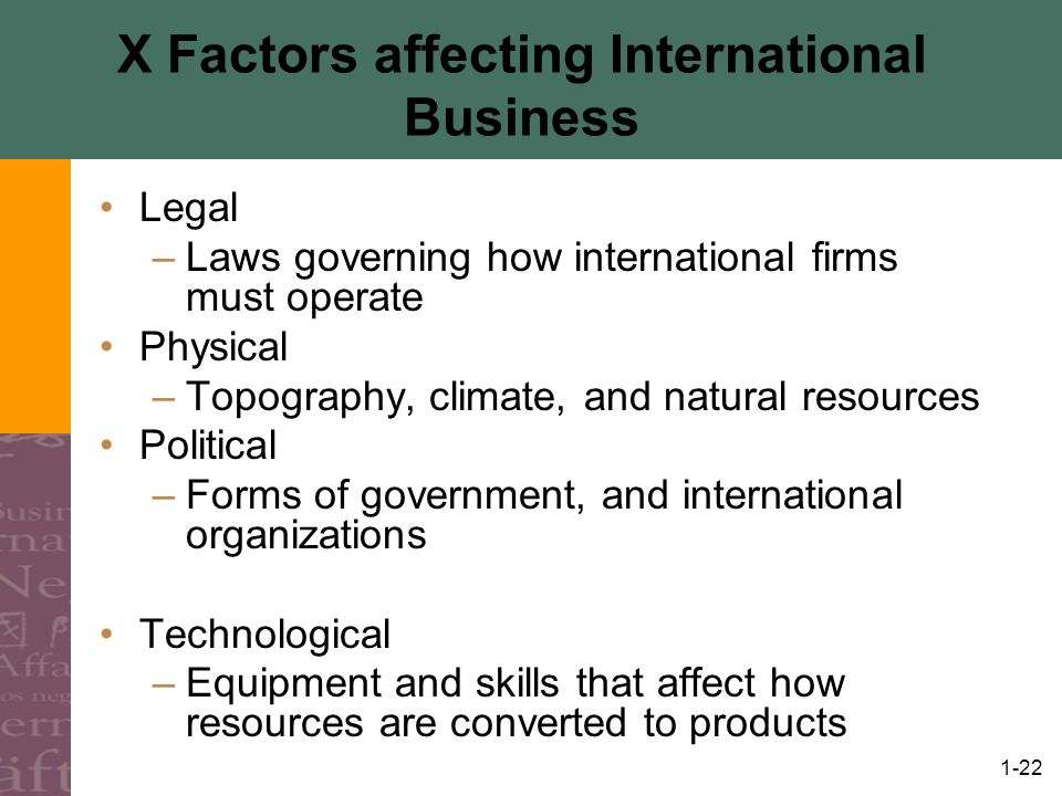 influential factors of international business and Some of the most important factors influencing pricing strategy in international marketing are as follows: pricing decisions are complex in international marketing a firm may have to follow.