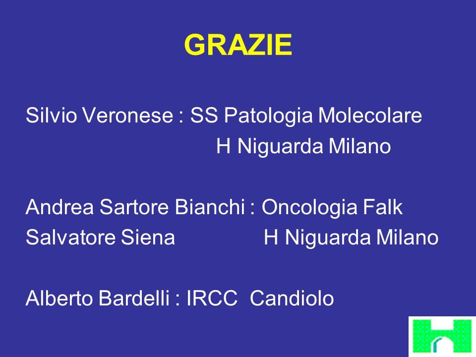 GRAZIE Silvio Veronese : SS Patologia Molecolare H Niguarda Milano