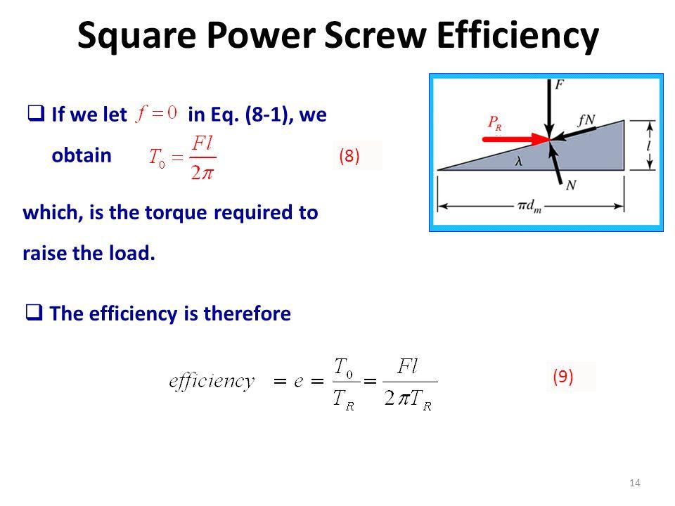 Square Power Screw Efficiency