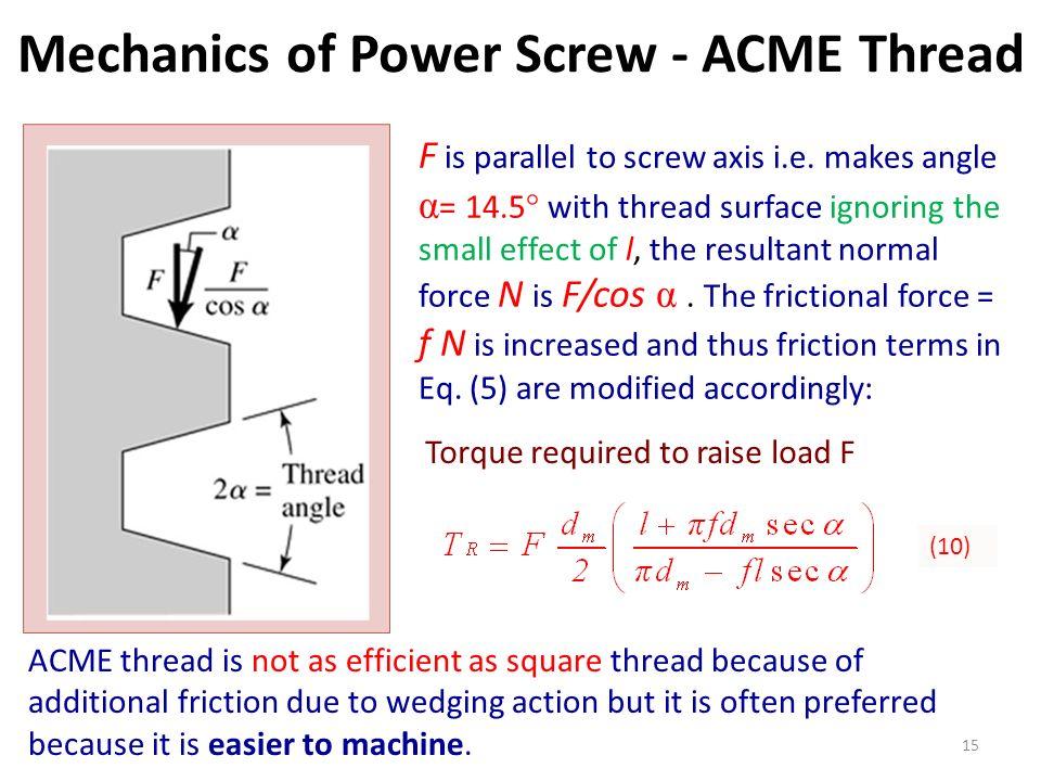 Mechanics of Power Screw - ACME Thread