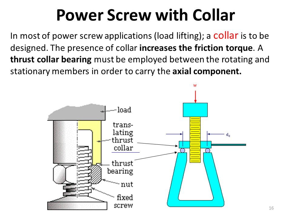 Power Screw with Collar