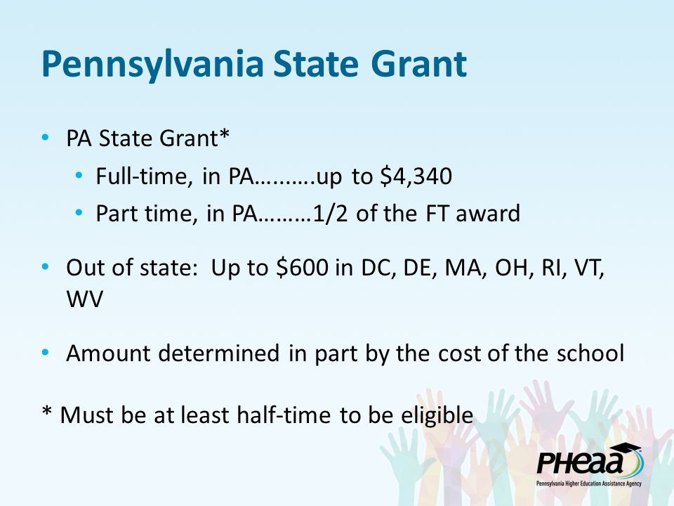 Paying for Postsecondary Education - ppt download