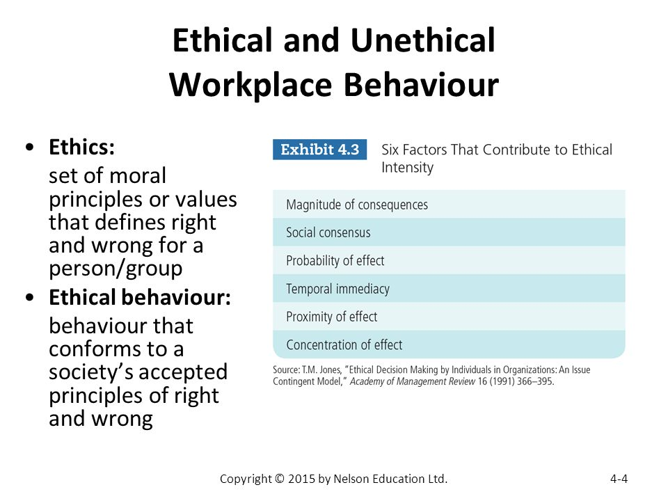ethics workplace 4 Each day roughly 120 million people walk into a workplace somewhere  half of  these workers personally witnessed some form of ethical misconduct  whether  it is covering for someone who shows up late or altering a time.