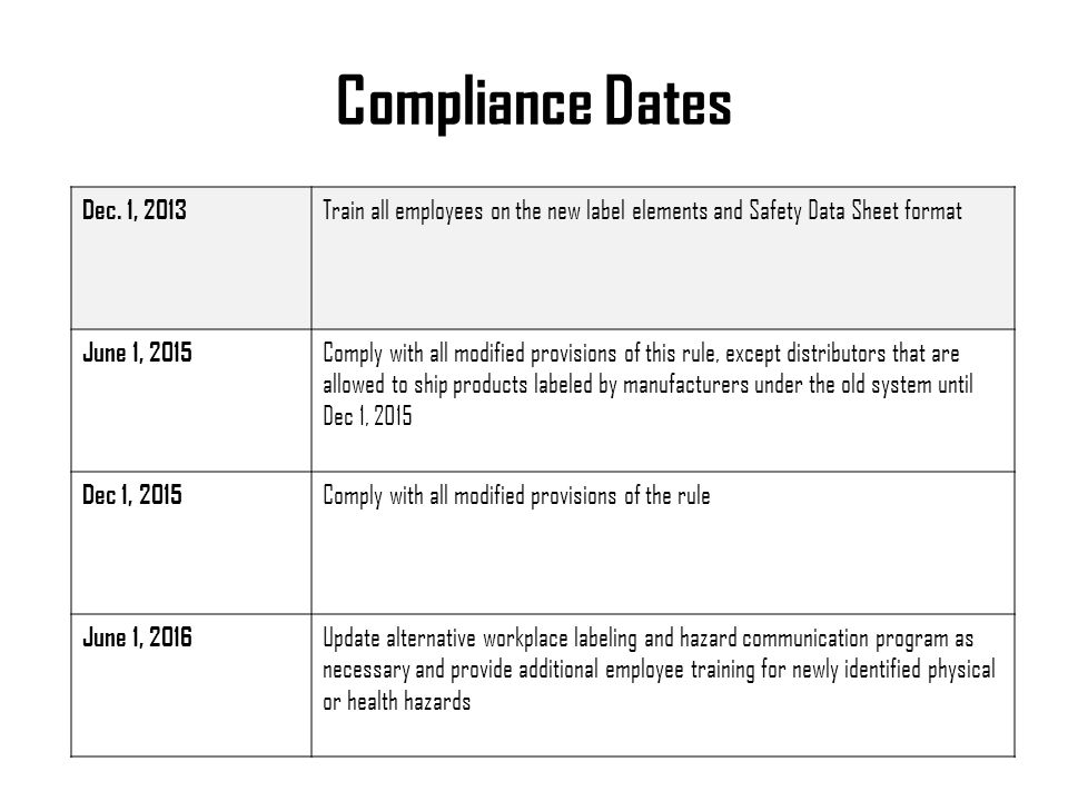 Compliance Dates Dec. 1, 2013. Train all employees on the new label elements and Safety Data Sheet format.