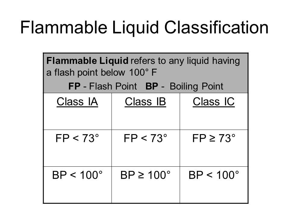 Flammable Liquid Classification