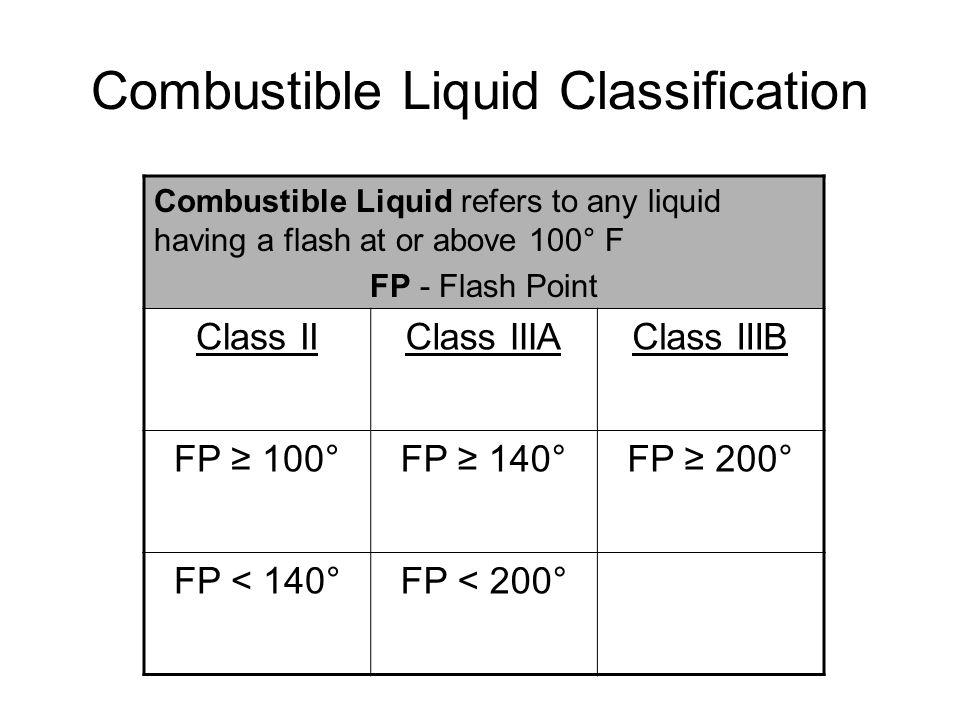 Combustible Liquid Classification