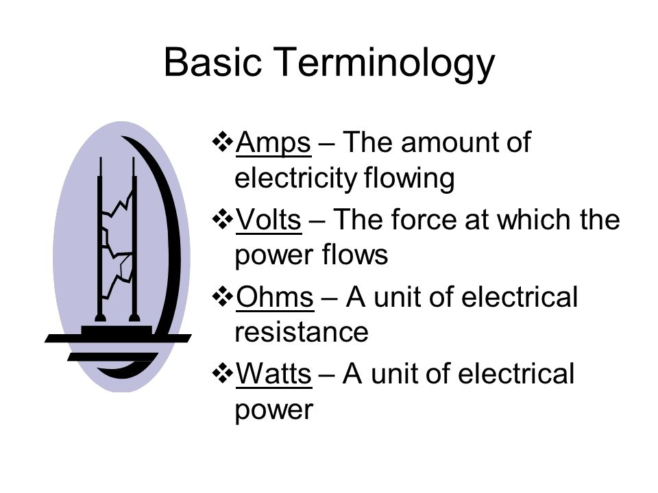 Basic Terminology Amps – The amount of electricity flowing