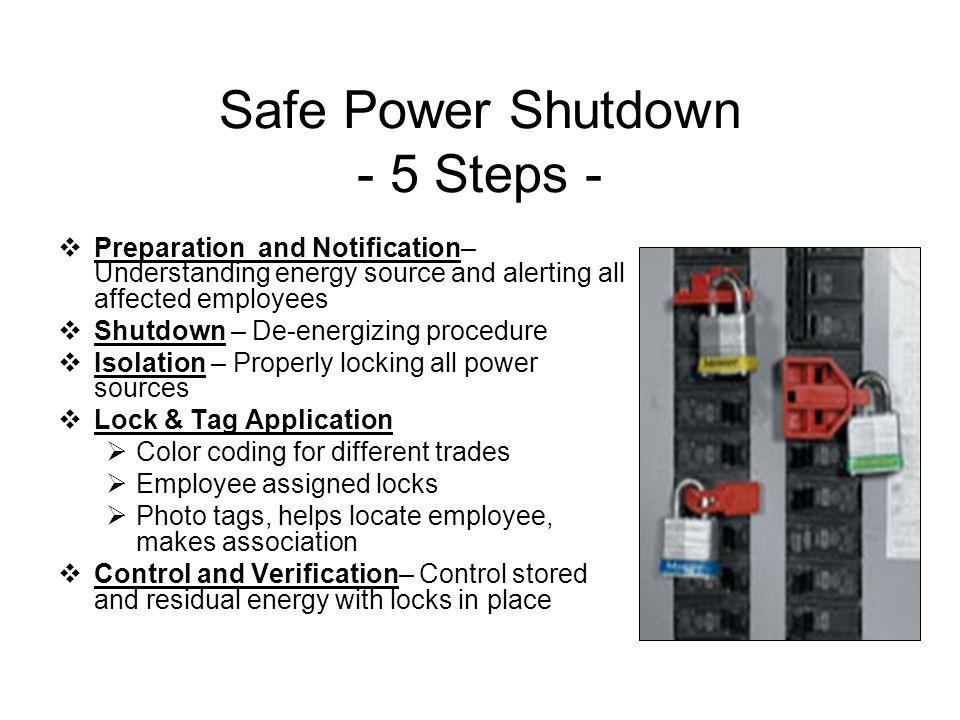 Safe Power Shutdown - 5 Steps -