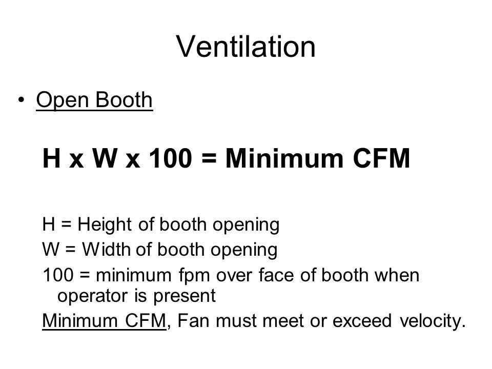 Ventilation H x W x 100 = Minimum CFM Open Booth