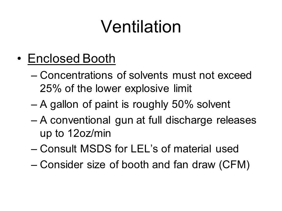 Ventilation Enclosed Booth