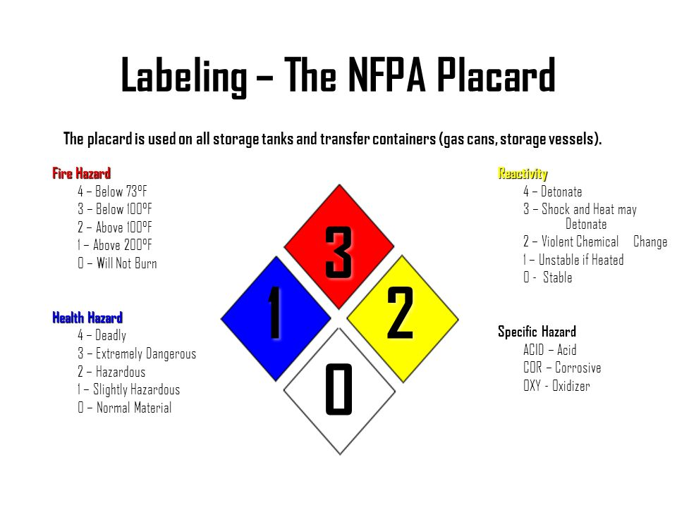 Labeling – The NFPA Placard