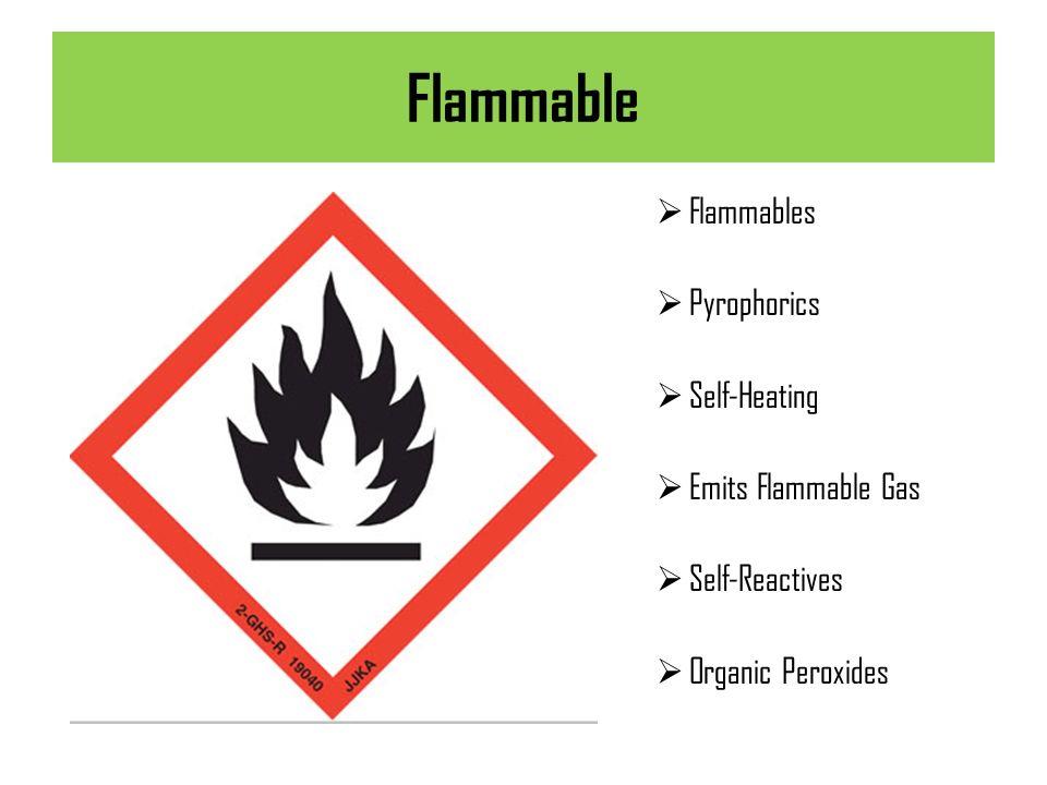 Flammable Flammables Pyrophorics Self-Heating Emits Flammable Gas